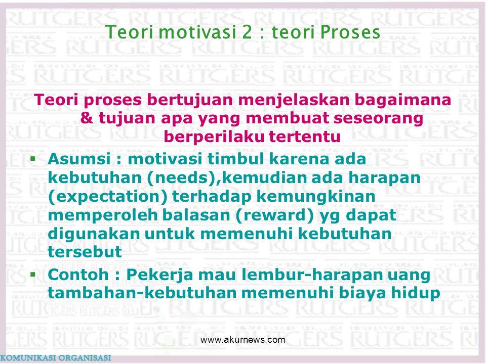 Teori motivasi 2 : teori Proses