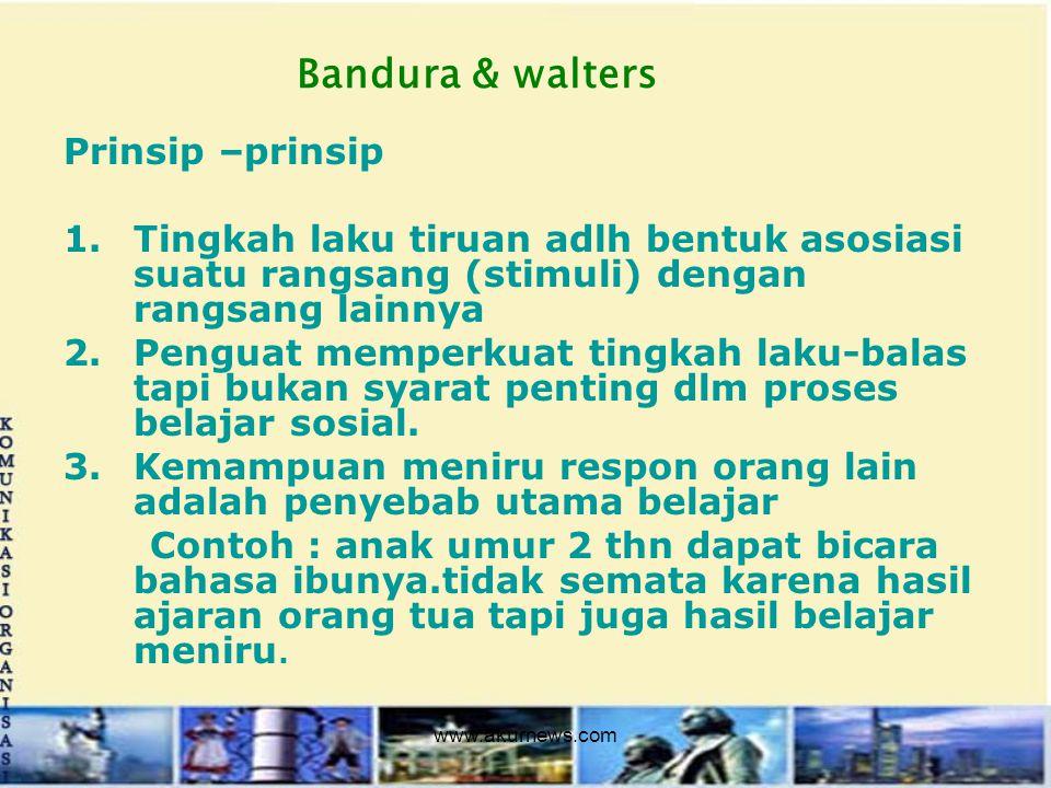 Bandura & walters Prinsip –prinsip