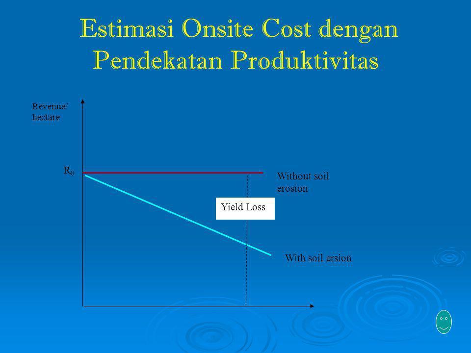Estimasi Onsite Cost dengan Pendekatan Produktivitas