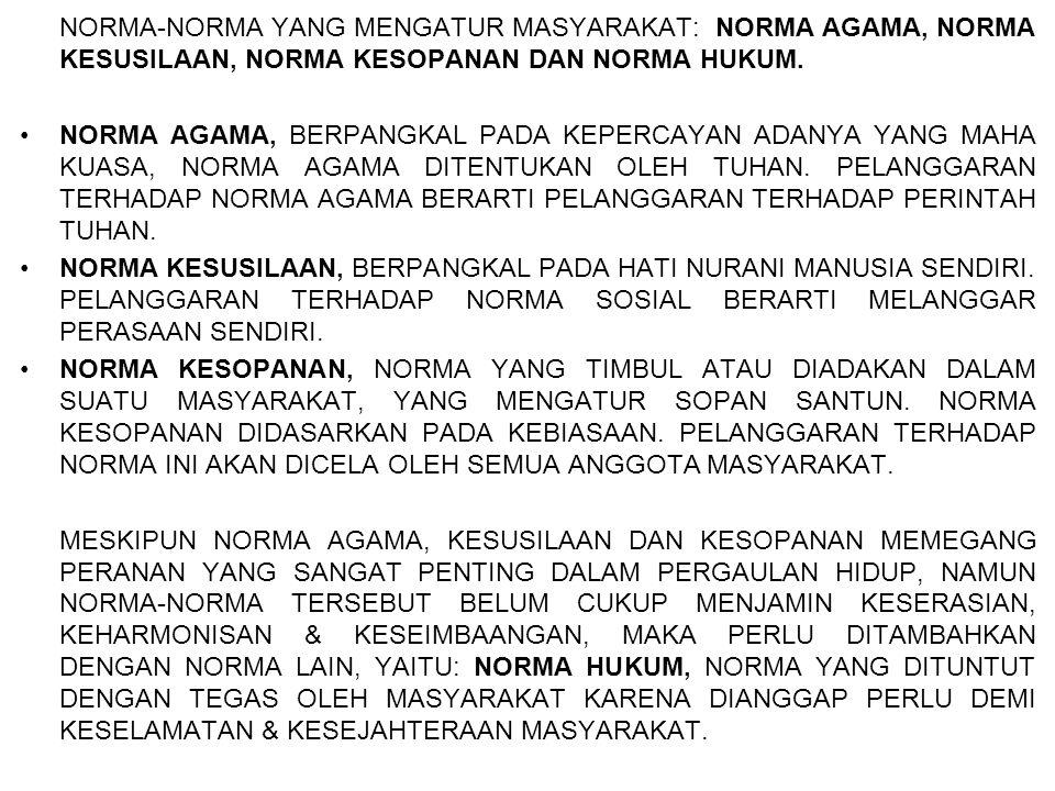 NORMA-NORMA YANG MENGATUR MASYARAKAT: NORMA AGAMA, NORMA KESUSILAAN, NORMA KESOPANAN DAN NORMA HUKUM.