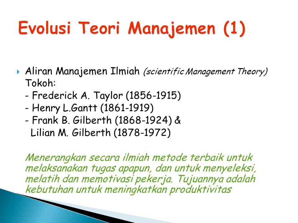 Evolusi Teori Manajemen (1)