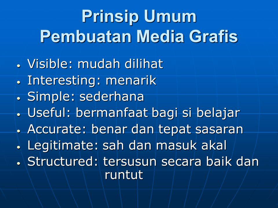 Prinsip Umum Pembuatan Media Grafis