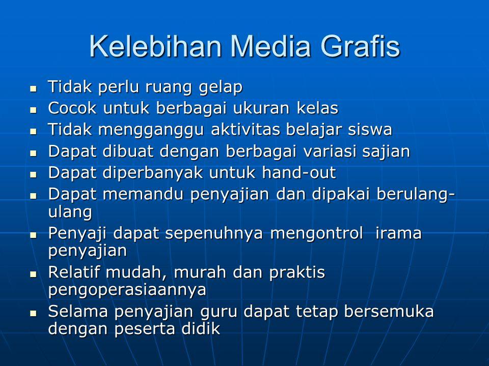 Kelebihan Media Grafis
