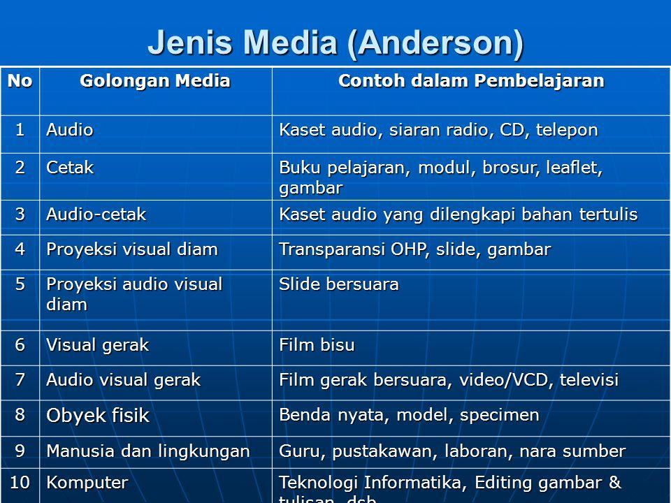 Jenis Media (Anderson)