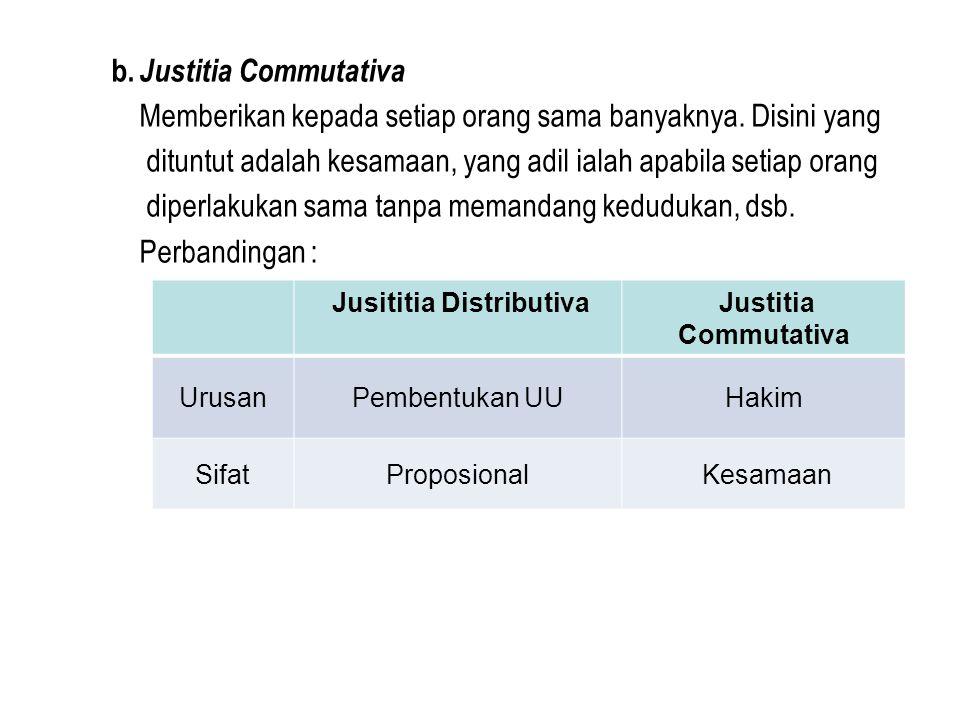 Jusititia Distributiva