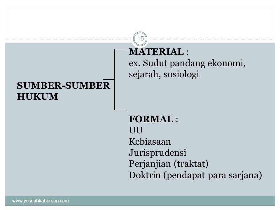ex. Sudut pandang ekonomi, sejarah, sosiologi SUMBER-SUMBER HUKUM