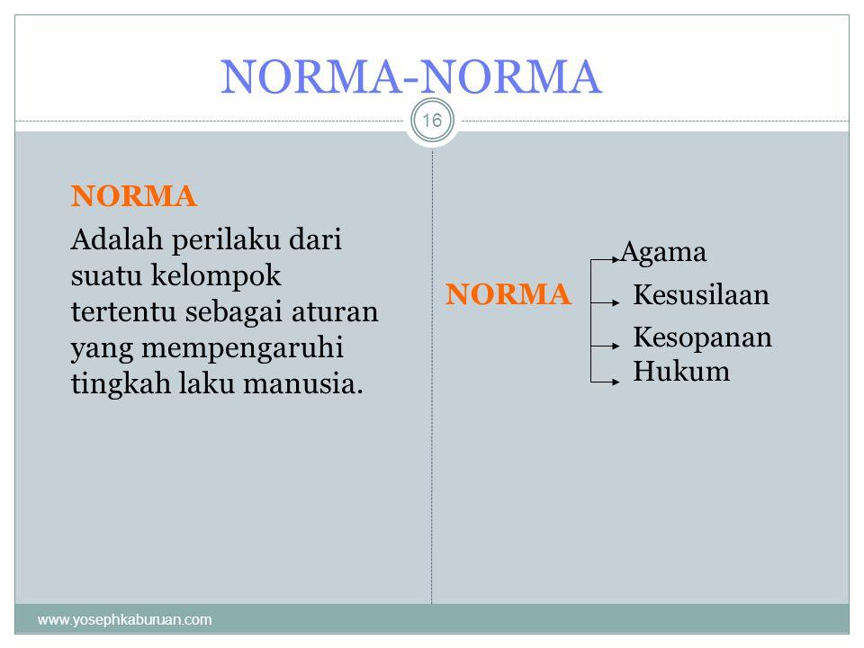 NORMA-NORMA NORMA Adalah perilaku dari suatu kelompok tertentu sebagai aturan yang mempengaruhi tingkah laku manusia.