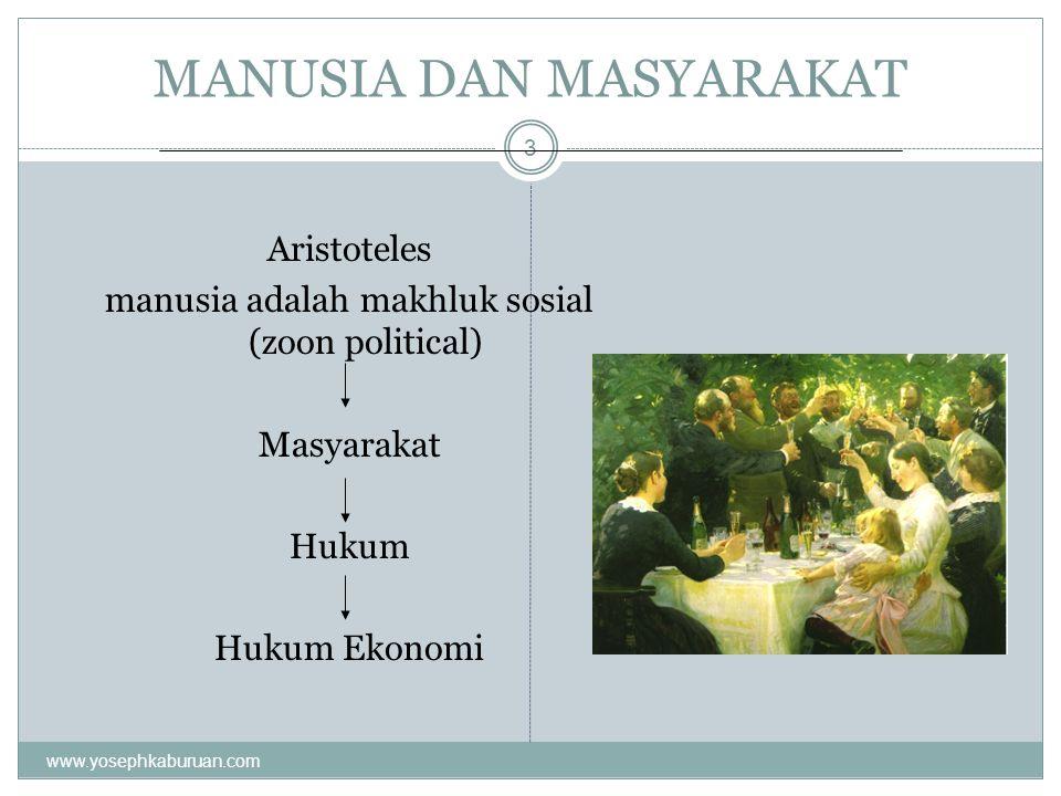 MANUSIA DAN MASYARAKAT