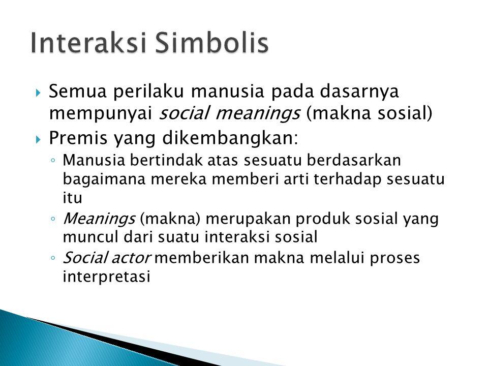Interaksi Simbolis Semua perilaku manusia pada dasarnya mempunyai social meanings (makna sosial) Premis yang dikembangkan: