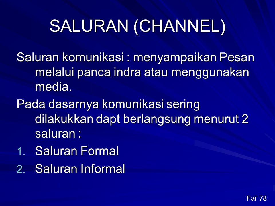 SALURAN (CHANNEL) Saluran komunikasi : menyampaikan Pesan melalui panca indra atau menggunakan media.