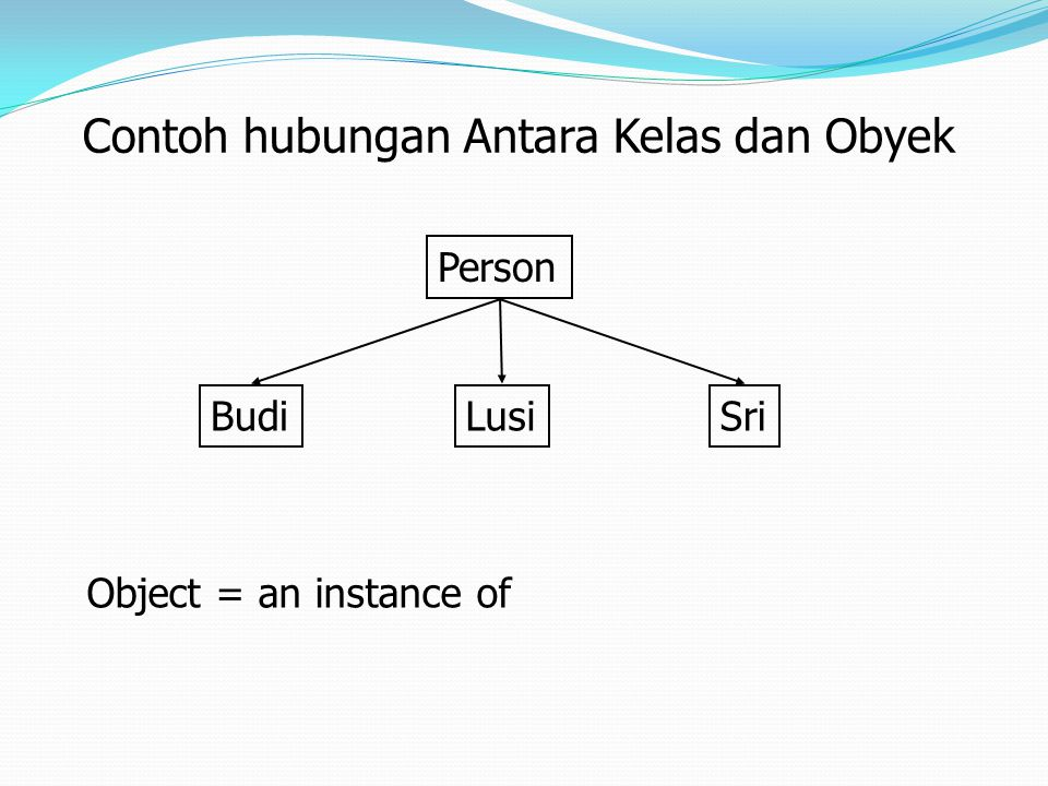 Contoh hubungan Antara Kelas dan Obyek