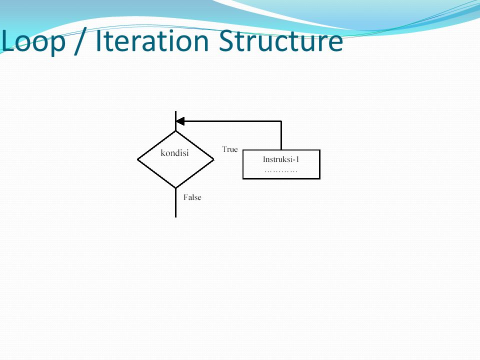 Loop / Iteration Structure