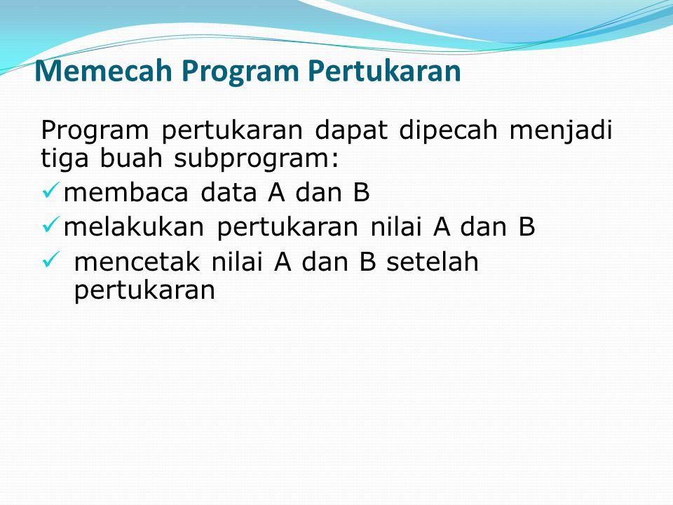 Memecah Program Pertukaran