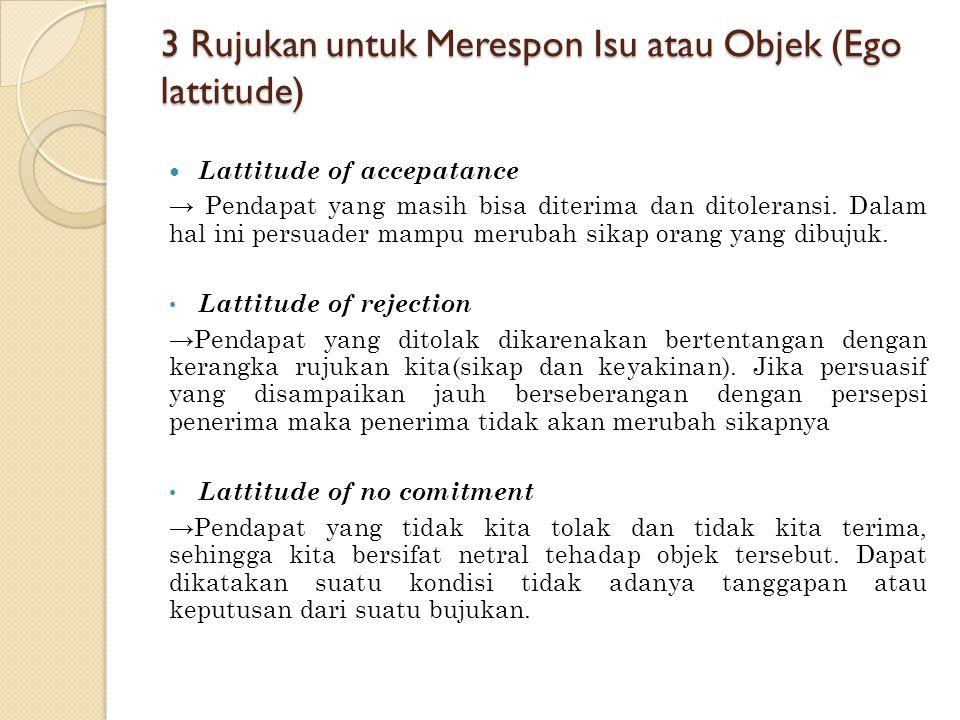 3 Rujukan untuk Merespon Isu atau Objek (Ego lattitude)