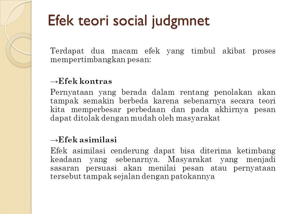 Efek teori social judgmnet