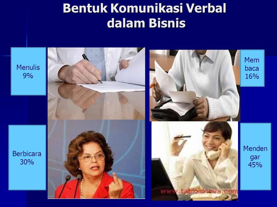Bentuk Komunikasi Verbal dalam Bisnis