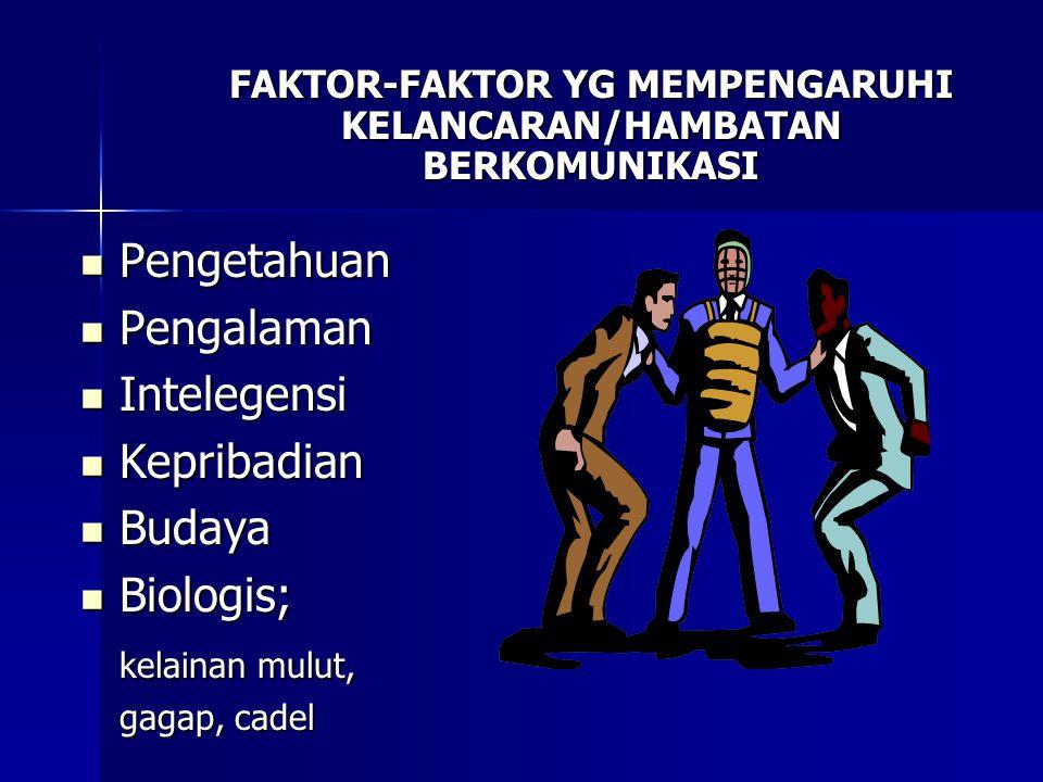 FAKTOR-FAKTOR YG MEMPENGARUHI KELANCARAN/HAMBATAN BERKOMUNIKASI