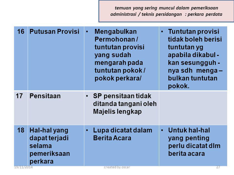 SP pensitaan tidak ditanda tangani oleh Majelis lengkap