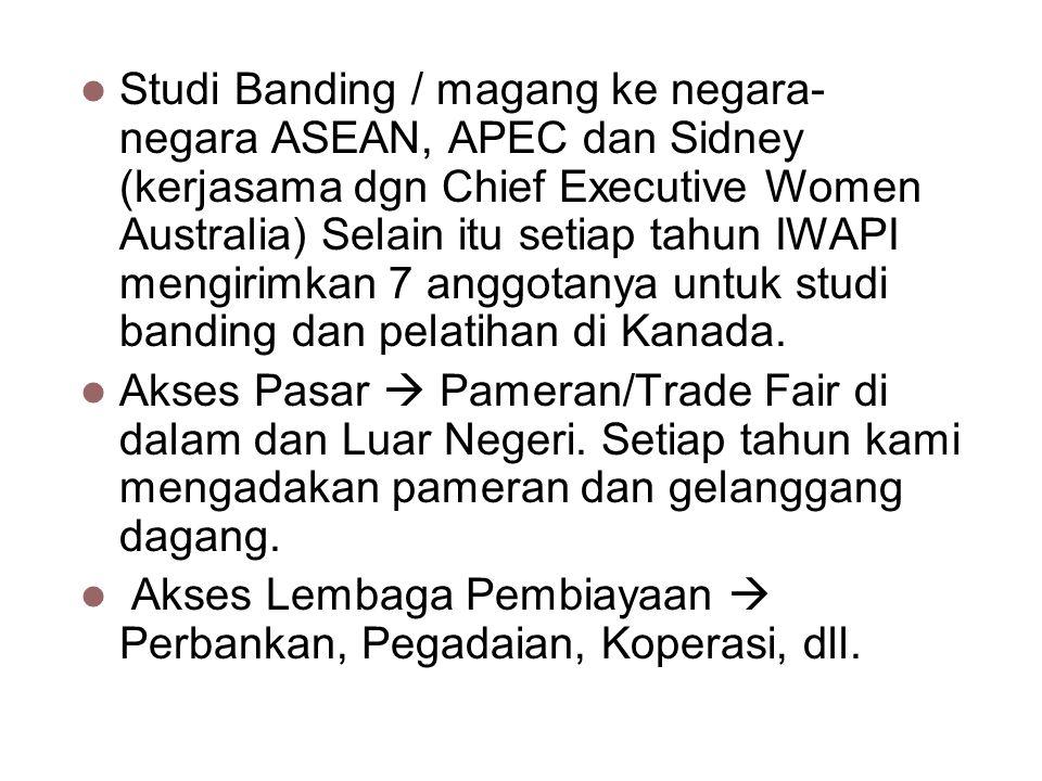 Studi Banding / magang ke negara-negara ASEAN, APEC dan Sidney (kerjasama dgn Chief Executive Women Australia) Selain itu setiap tahun IWAPI mengirimkan 7 anggotanya untuk studi banding dan pelatihan di Kanada.