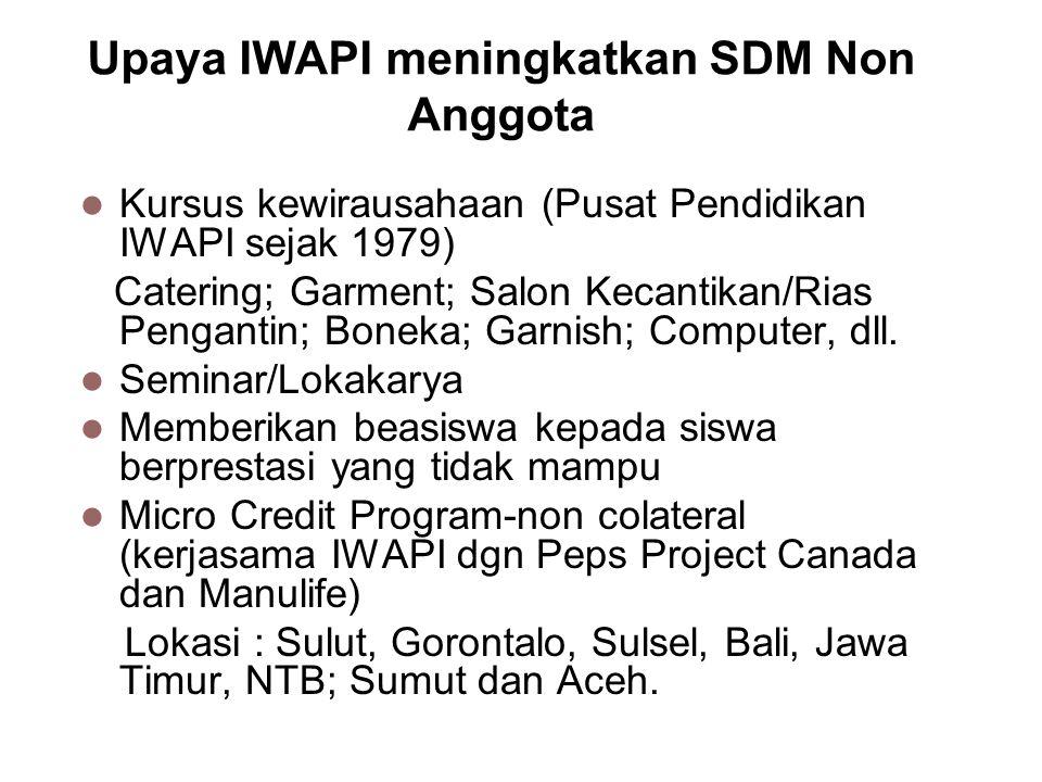 Upaya IWAPI meningkatkan SDM Non Anggota
