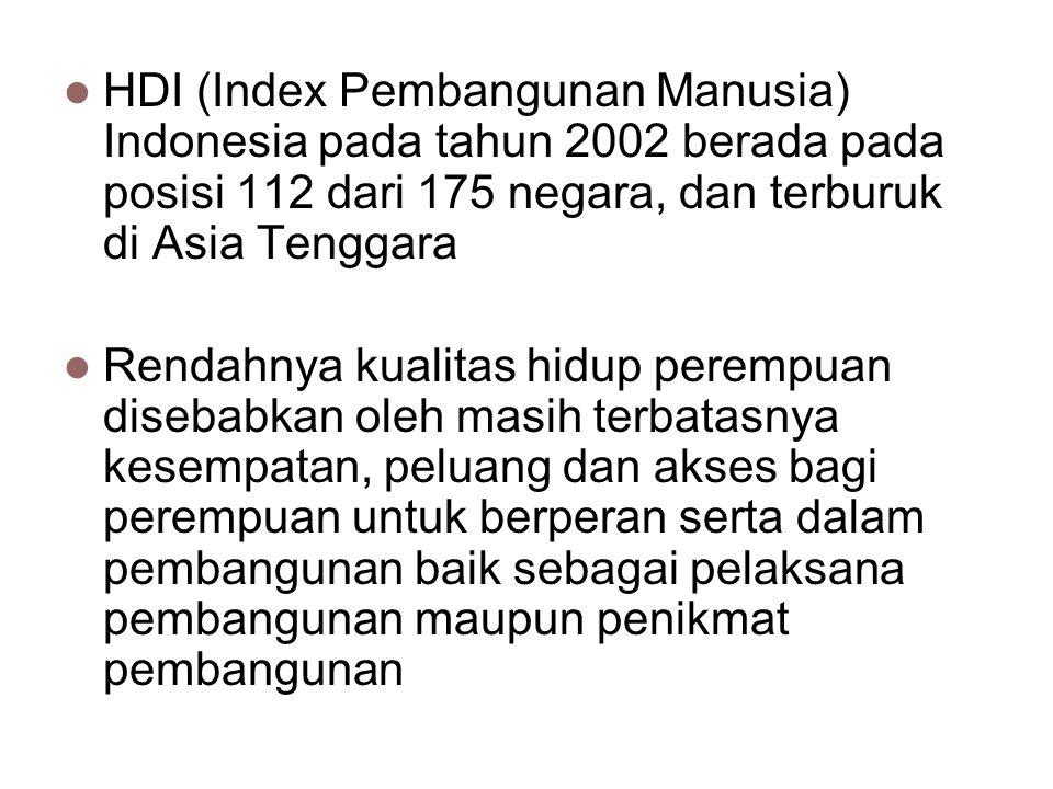 HDI (Index Pembangunan Manusia) Indonesia pada tahun 2002 berada pada posisi 112 dari 175 negara, dan terburuk di Asia Tenggara