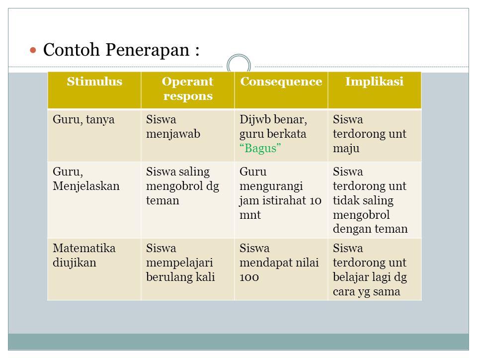 Contoh Penerapan : Stimulus Operant respons Consequence Implikasi