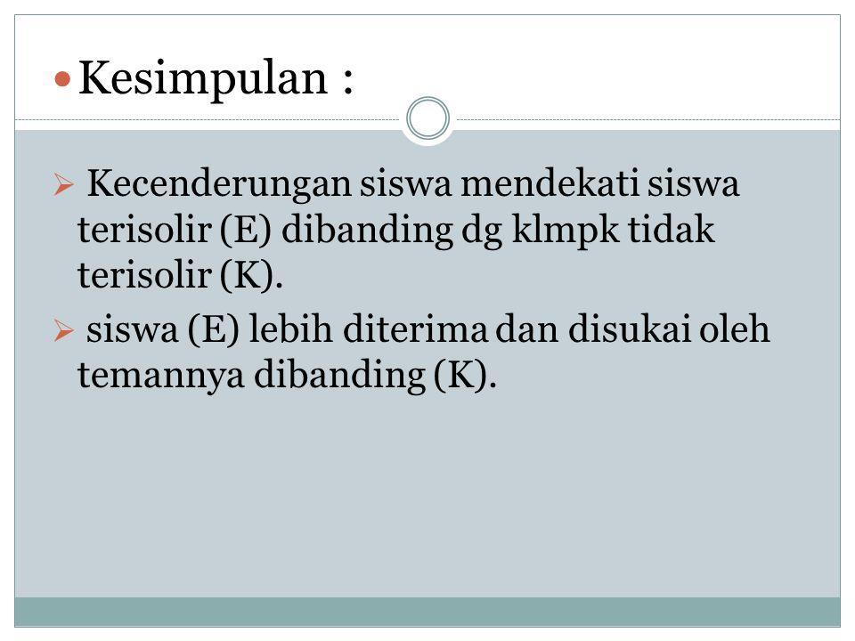 Kesimpulan : Kecenderungan siswa mendekati siswa terisolir (E) dibanding dg klmpk tidak terisolir (K).