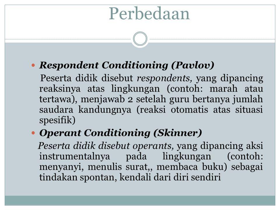 Perbedaan Respondent Conditioning (Pavlov)