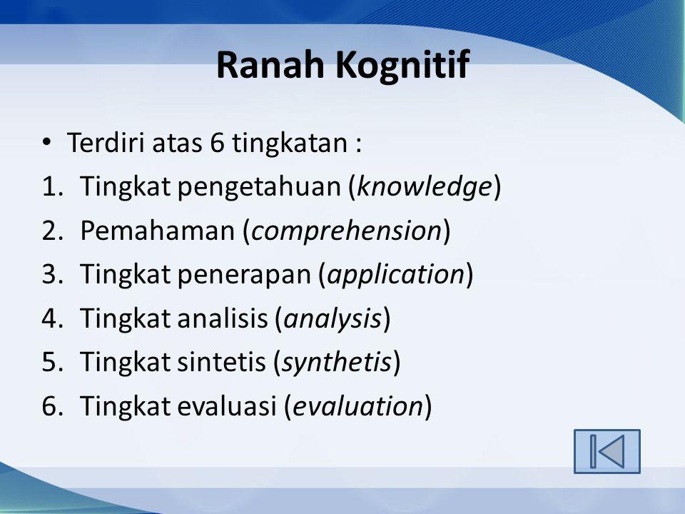 Ranah Kognitif Terdiri atas 6 tingkatan :