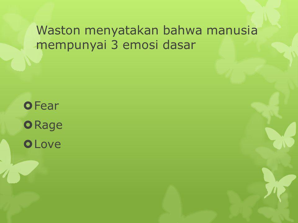 Waston menyatakan bahwa manusia mempunyai 3 emosi dasar