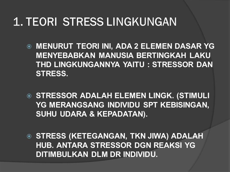 1. TEORI STRESS LINGKUNGAN