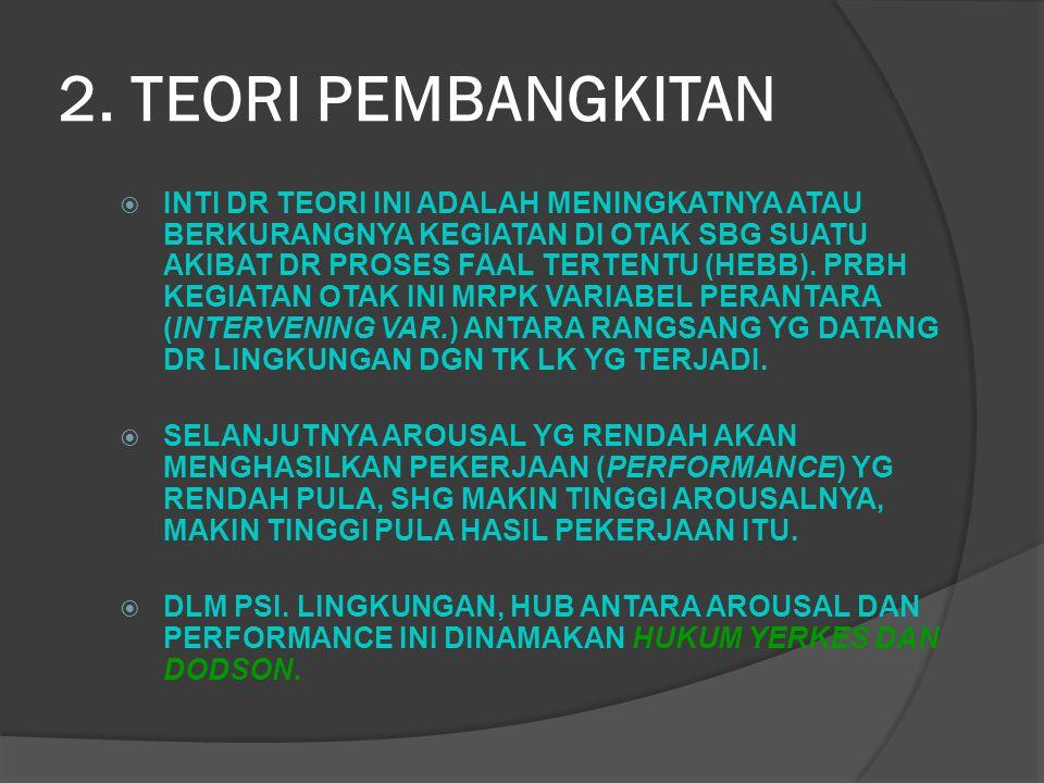 2. TEORI PEMBANGKITAN
