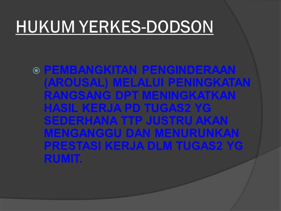 HUKUM YERKES-DODSON