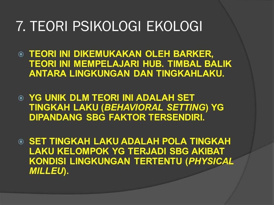 7. TEORI PSIKOLOGI EKOLOGI