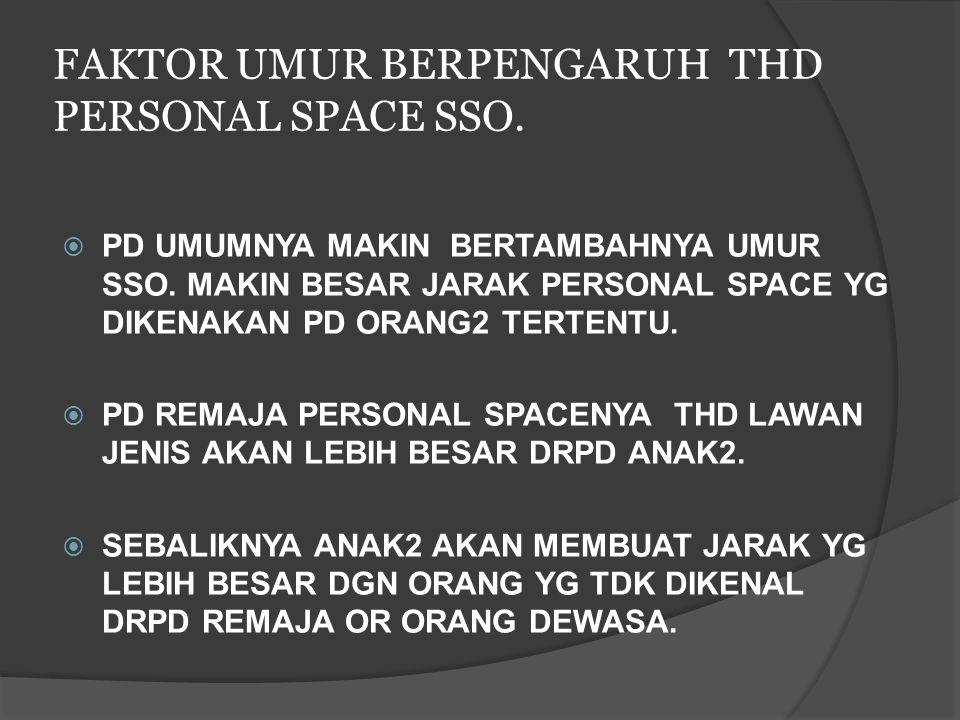 FAKTOR UMUR BERPENGARUH THD PERSONAL SPACE SSO.