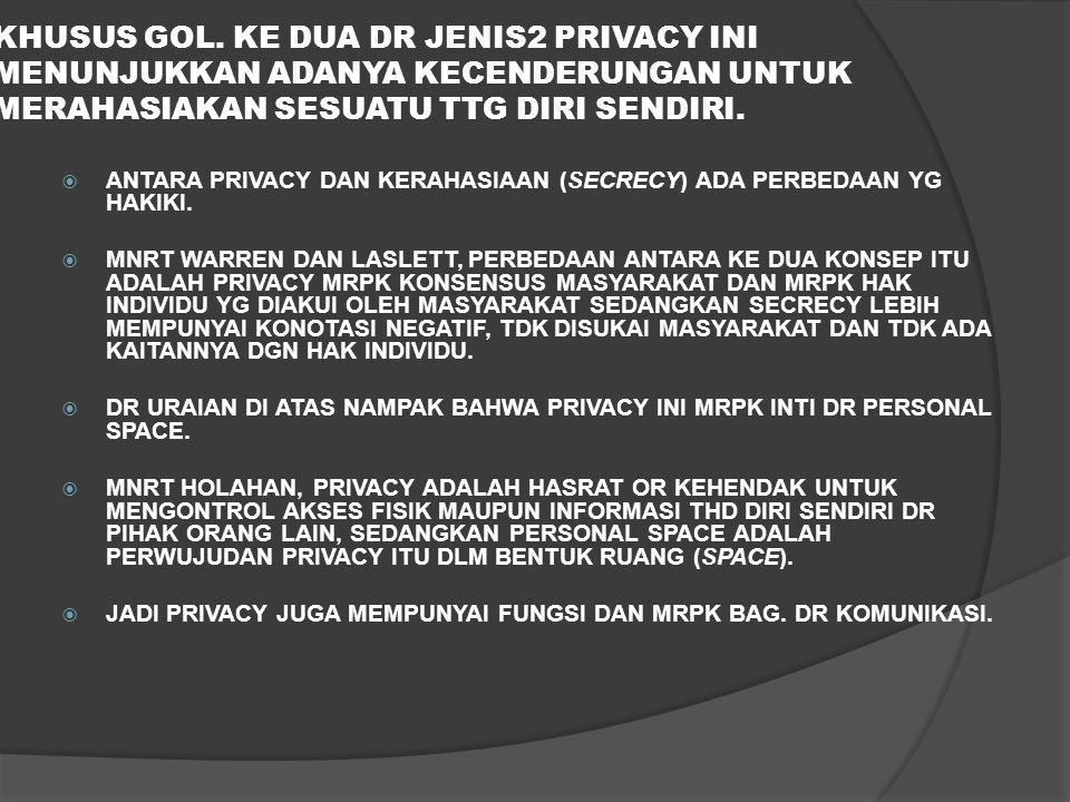 KHUSUS GOL. KE DUA DR JENIS2 PRIVACY INI MENUNJUKKAN ADANYA KECENDERUNGAN UNTUK MERAHASIAKAN SESUATU TTG DIRI SENDIRI.