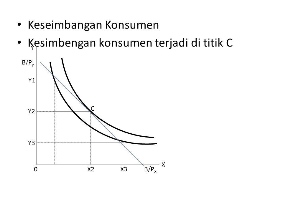 Keseimbangan Konsumen Kesimbengan konsumen terjadi di titik C