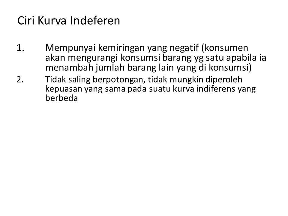 Ciri Kurva Indeferen