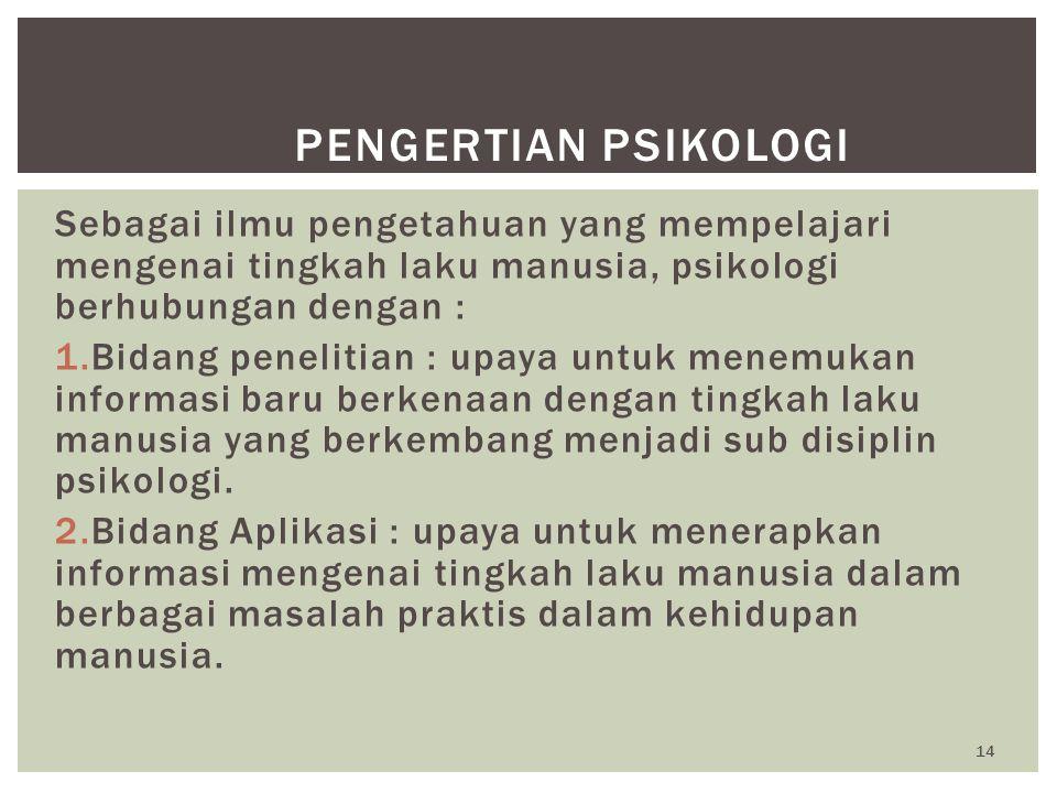 Pengertian Psikologi Sebagai ilmu pengetahuan yang mempelajari mengenai tingkah laku manusia, psikologi berhubungan dengan :