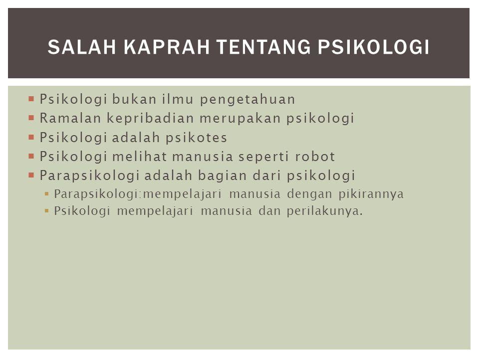 Salah Kaprah tentang Psikologi