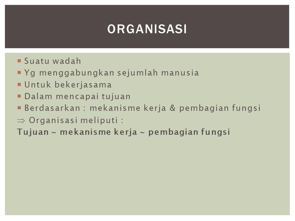 Organisasi Suatu wadah Yg menggabungkan sejumlah manusia