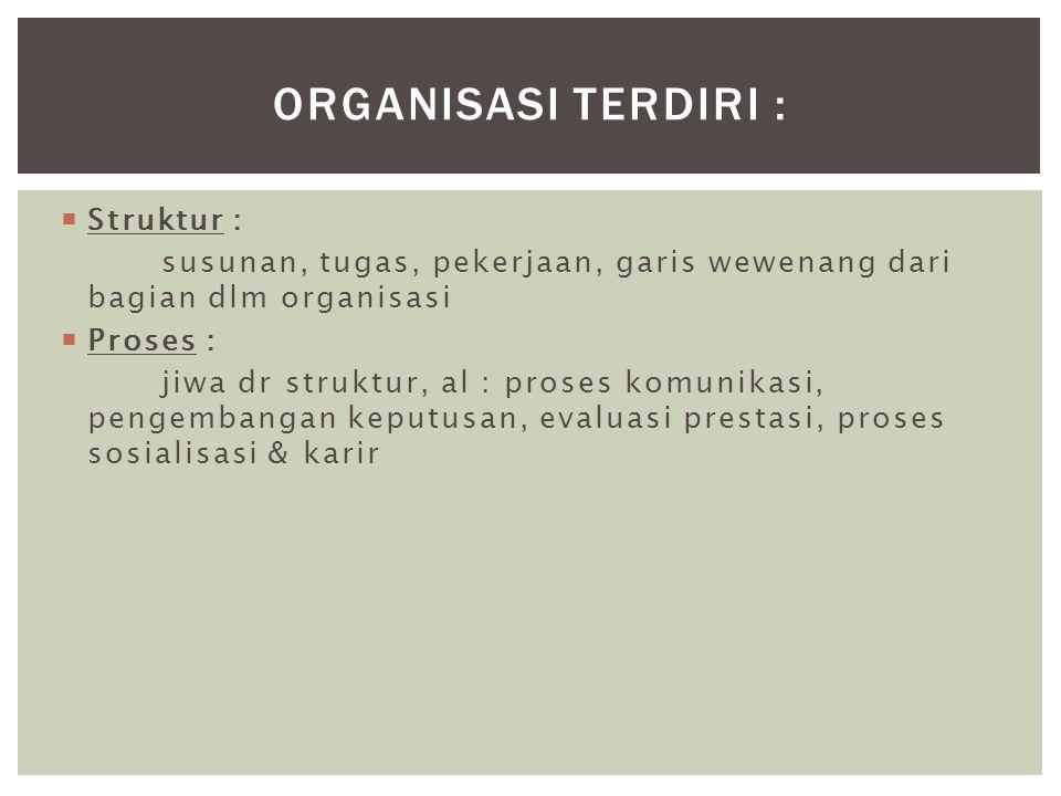 Organisasi terdiri : Struktur :