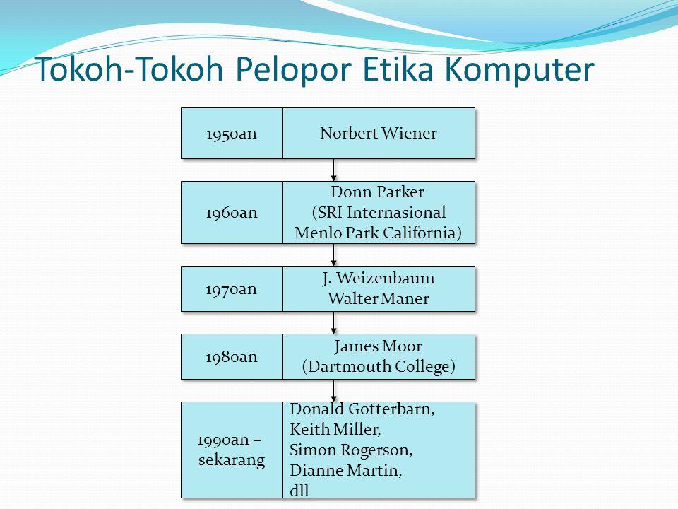 Tokoh-Tokoh Pelopor Etika Komputer