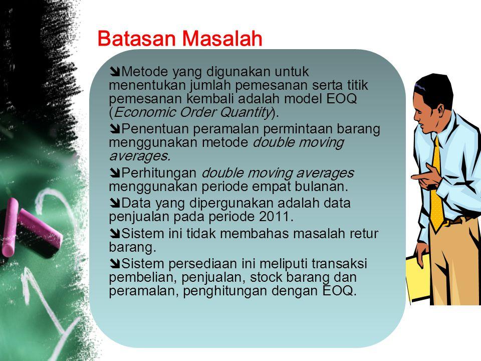 Batasan Masalah Metode yang digunakan untuk menentukan jumlah pemesanan serta titik pemesanan kembali adalah model EOQ (Economic Order Quantity).