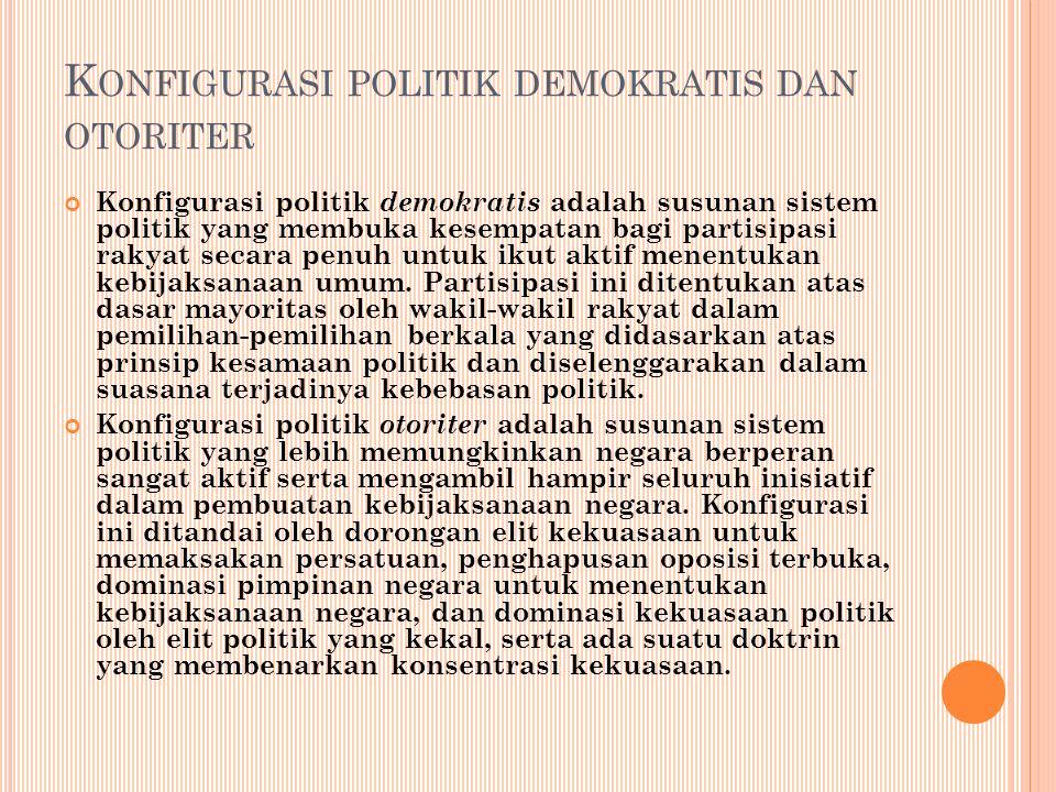 Konfigurasi politik demokratis dan otoriter