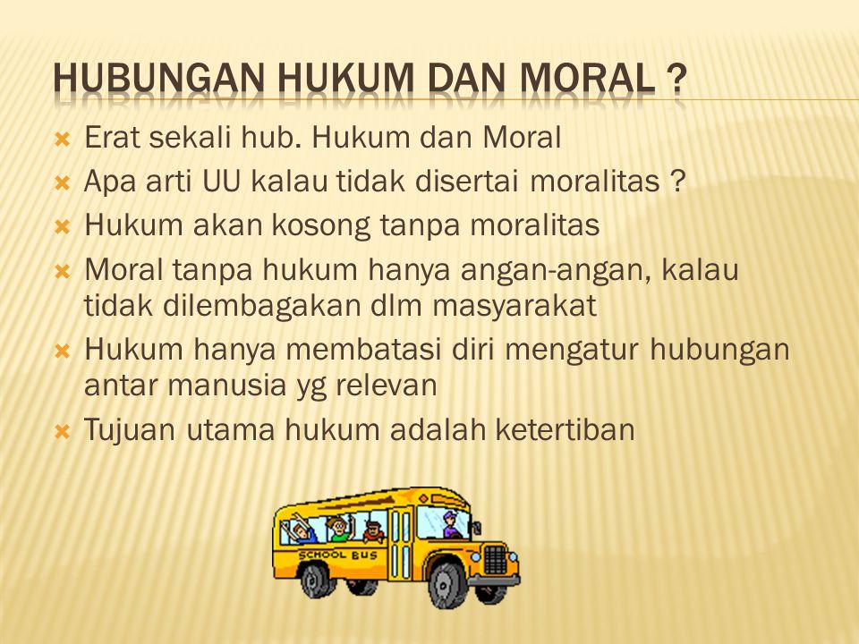 Hubungan hukum dan moral