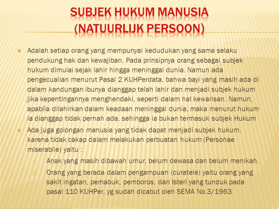 SUBJEK HUKUM MANUSIA (NATUURLIJK PERSOON)