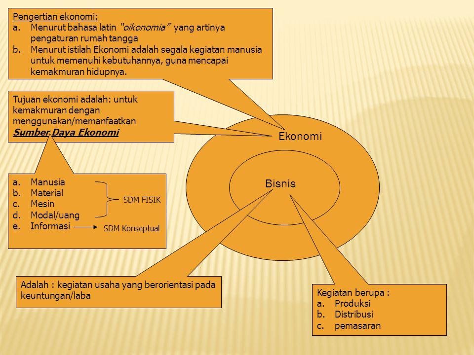 Ekonomi Bisnis Pengertian ekonomi:
