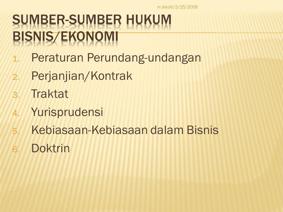 Sumber-Sumber Hukum Bisnis/Ekonomi