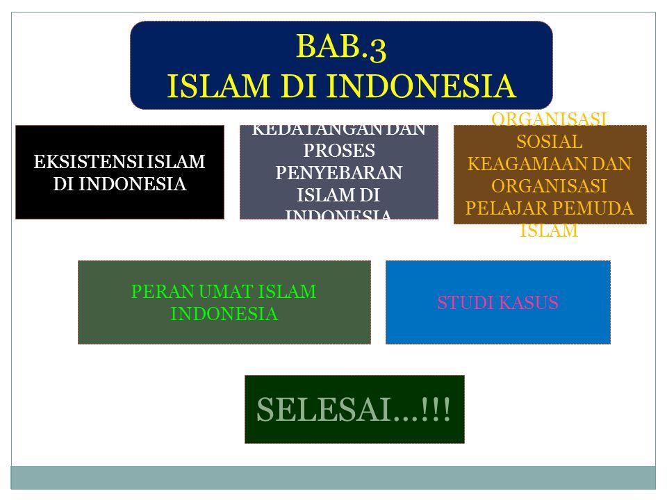 BAB.3 ISLAM DI INDONESIA SELESAI...!!!